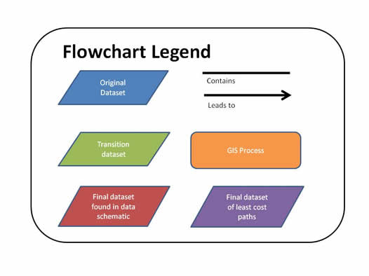Nr505 concepts in gis flowchart ccuart Image collections